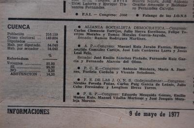 FEI y concurrencia electoral   1977