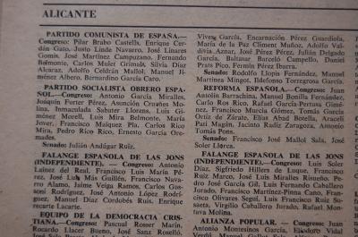 candidatura ALICANTE FEI ,  ELECCIONES 1977